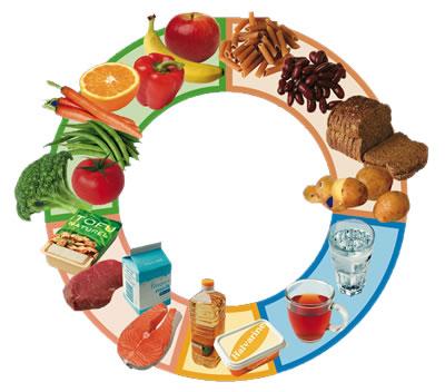 de schijf vijf deel1 gezondannonu